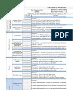 Fo-gr-03 Evaluacion - Reevaluacion de Proveedores