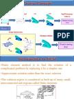 FEM Introduction