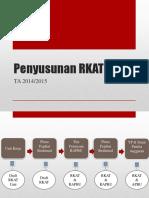 Mekanisme_Penyusunan_RKAT.pptx