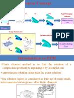 FEM Introduction.pptx