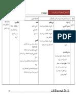 RPT PI KSSR Tahun 5 M5 BPK.pdf