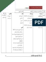 RPT PI KSSR Tahun 5 M4 BPK.pdf