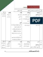 RPT PI KSSR Tahun 5 M28 BPK.pdf