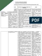 SUGESTÃO_ ESTRATÉGIAS_AÇÕES_ EEB.pdf