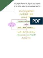 Diagrama de Flujo de Los Ejercicios[1]