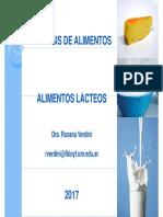 2017 Aa Lacteos