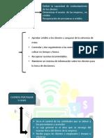 diapositivas administracion imcompletas