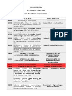 cronograma ambiental