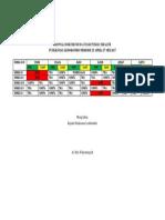 Jadwal Dinas Dokter Muda Stase Public Health - Copy