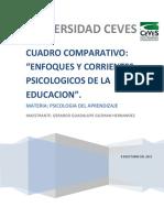 2 Cuadro Comparativo Enfoques y Corrientes Psicologicos Contemporaneos Del Aprendizaje