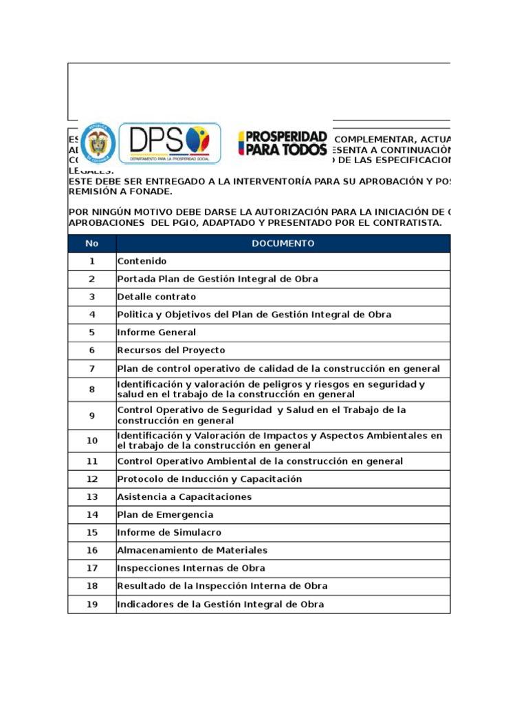 Famoso Plantilla De Lista De Verificación De Inducción Imagen ...