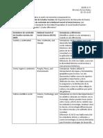 Matriz Comparativa NCSS y De
