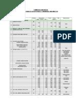 p. Unitario y Presupuesto General.xls
