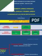 Piramide Juridica Uruguay