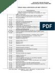 Lista de Materiais Pre Clinico I (1)