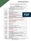 Lista de Materiais Pre Clinico I