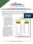 FANUC RS232 Communication