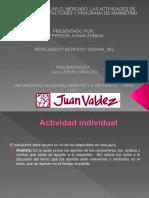 Actividad 2_mercadeo y Servicio_