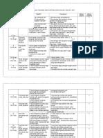 Rancangan Tahunan Dan Kontrak Kerja Muzik Tahun 5 2012