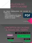 1. Evolucion Del Concepto Calidad 41043 (1)