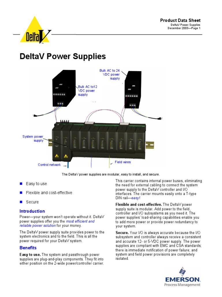 Ve5001 Product Data Sheet Deltav Power Supplies Supply Relay Analog Temperature Controller 8211