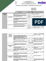 336168754 Admin Assistant III IPCRF