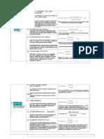 Finanzas Formulas y ratios