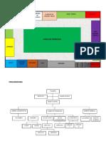 Distribucion de Planta, Organigrama y Estructura Finaciera Corregido