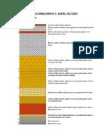 Diseño de pozo