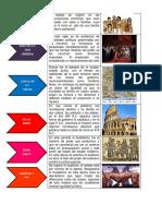 Evolucion Historica Del Estado