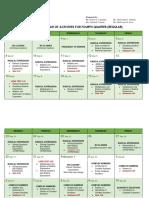 4th Quarter - Calendar of Activities.docx