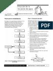 2-Perforacion.pdf
