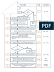 Psm 2 Flow Chart