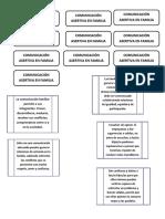 comunicacion asertivs.docx