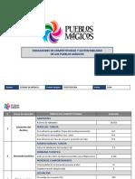 Indicadores CYS Tepotzotlán Estado de México
