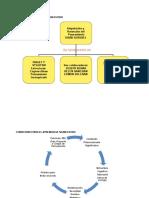 Teoría Del Aprendizaje Significativo-1