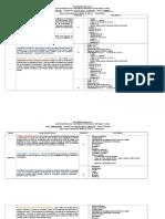 Plan de Estudios - Español Final - 2015