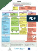 Algoritmo Dengue MSP DOR 2013-2-1