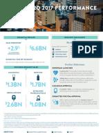 Abbott 2Q17 Results_Infographic