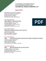Rol de Exposiciones AG-441-17