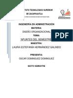 apuntes de diseño organiozascional (Autoguardado).docx