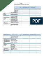 Matriz de Análisis y Planificación - CT PI 2015