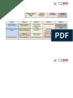 Mapa Curricular MGP1