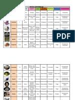 Manual de minerales