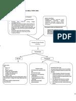 Algoritma Penanganan Infertilitas WHO 2004