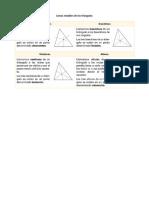 Líneas Notables de Los Triángulos