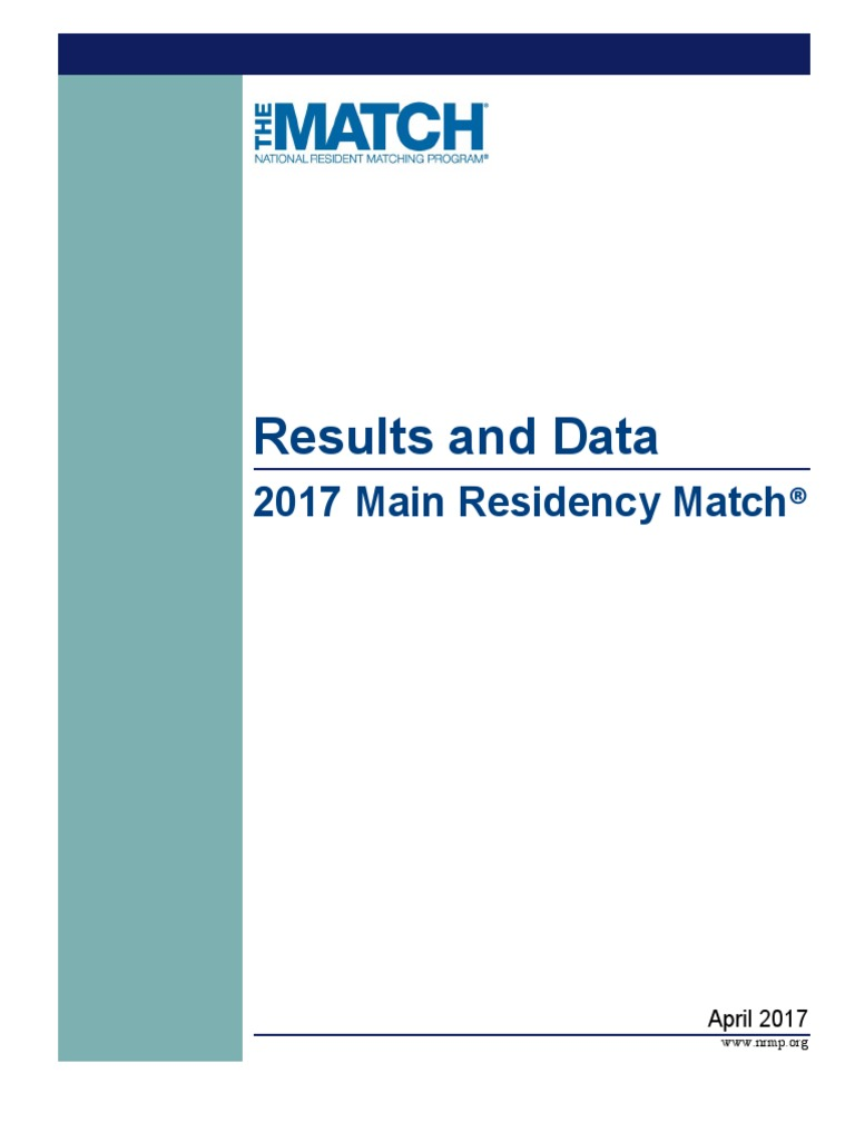 Main Match Results and Data 2017 | Residency (Medicine