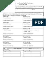 Ser Estar Flipbook Planning Page Instructions