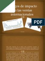 Riesgos de Impacto en Las Ventas Internacionales