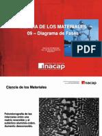 Ciencia de Los Mat 09 Diagrama de Fases - Copia